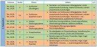 foerdern_mathematik_2semester